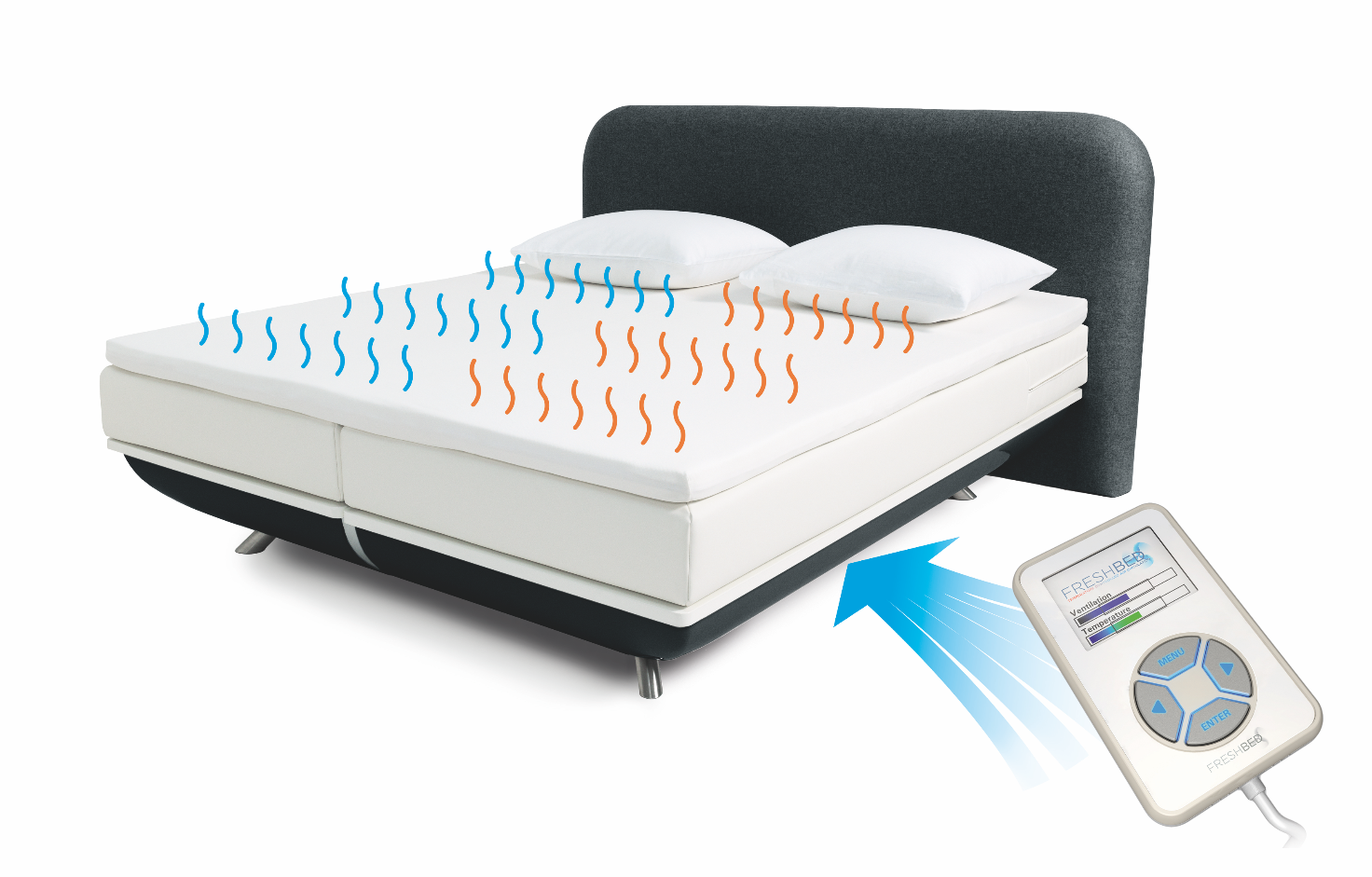 Innovative Sleep System Asian Hotel Amp Catering Times